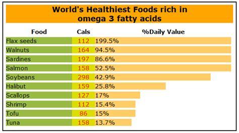 earths food catalogue  healthy lifestyle blog