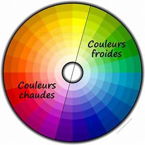 des envies de decouvrir lhistoire de lart les livres With couleurs chaudes et froides en peinture