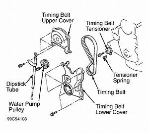 1995 Mitsubishi Mirage Serpentine Belt Routing And Timing