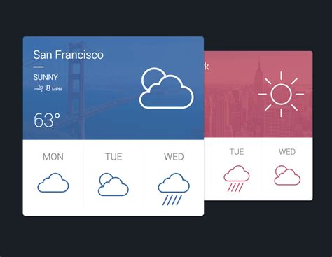 A unique and funny loop animation depicting the characters' walk. CSS3 + SVG - Weather Card Animation - Uplabs