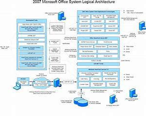 Software architecture diagram using visio image for Visio template for software architecture