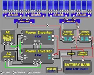 2 4 8kw System Diagram