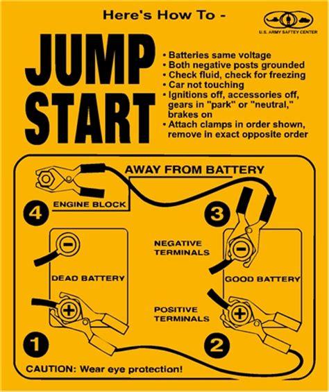 Jump Start Instructions