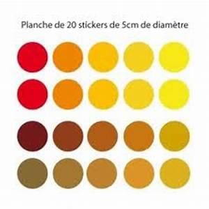 un brin de beaute With charming quelles sont les couleurs chaudes 9 maquillage