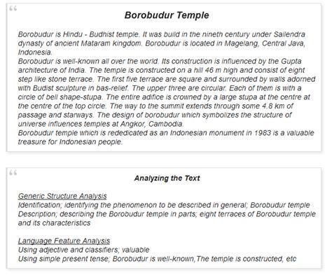 contoh descriptive text singkat