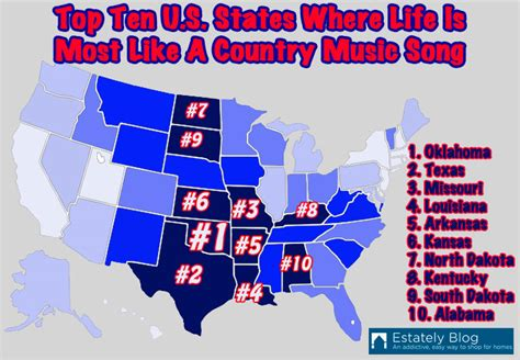10 Us States Where Life Is Most Like A Country Song