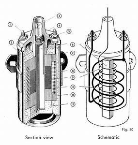 Porsche 356 Wiring Harness  Porsche  Auto Wiring Diagram