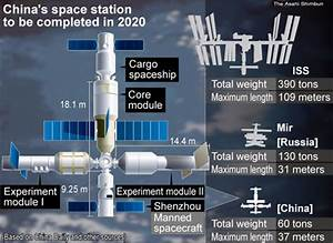 China completes first manned space docking with Tiangong-1
