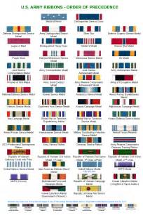 2011 army ribbon order of precedence chart jpg military