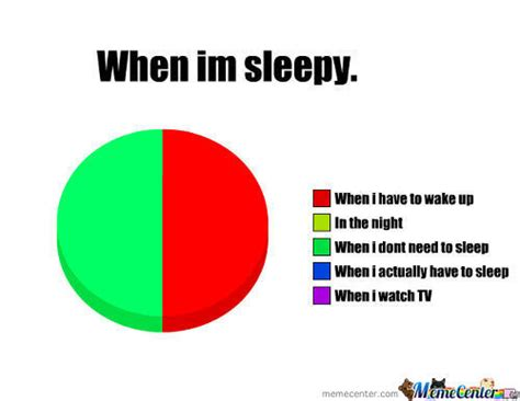 Im Sleepy Meme - graph memes best collection of funny graph pictures