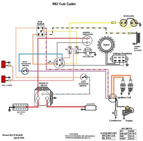 [SCHEMATICS_4PO]  CUB CADET 2186 WIRING DIAGRAM -   Cub Cadet Lt1045 Wiring Diagram      cub-cadet-2186-wiring-diagram.ma-run.com