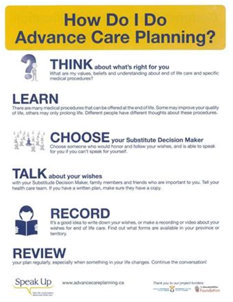 How Do I Do Advance Care Planning Poster Bundle Of 25