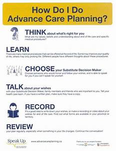 how do i do advance care planning poster bundle of 25 With advance care plan template