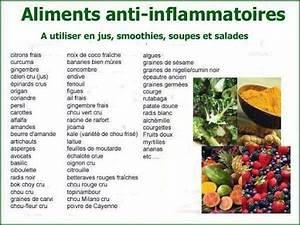 Quel Anti Inflammatoire Pour Une Douleur Dentaire : naturelles anti inflammatoires liste et comment les utiliser au mieux ~ Medecine-chirurgie-esthetiques.com Avis de Voitures
