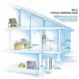 Rg6 Wiring Diagram