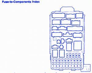 Honda Crv Main Fuse Box Block Circuit Breaker