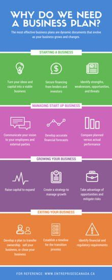 customize  business infographic templates  canva