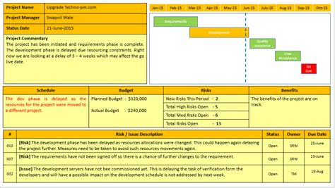 project status report template  project management