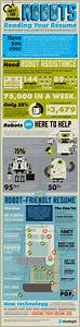 meet the robots reading your resume infographic With ats resume screening