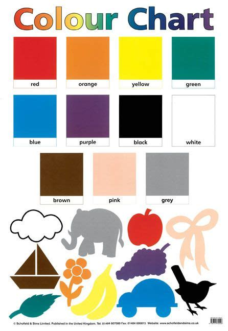 colour chart colour art ks1 ks2 eyfs teaching education classroom educational posters