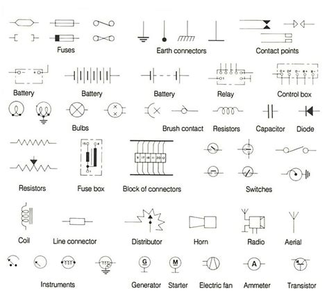 Some Symbols Used Wiring Diagrams