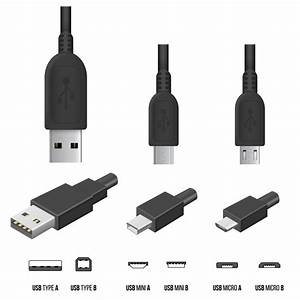 Usb Types  Various Types Of Usb Cables  A  B And C  And