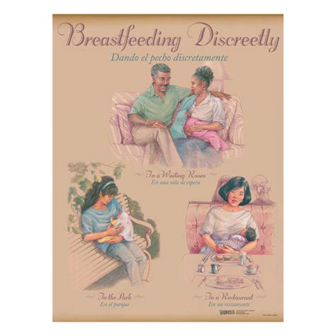 breastfeeding education charts set   childbirth graphics