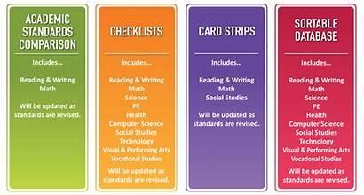Standards Academic Kentucky Kasc Board Education Bundle