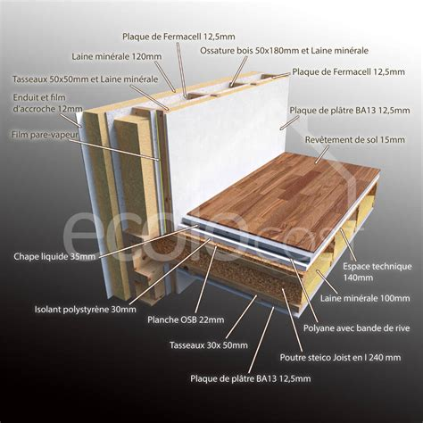 mur plancher maison 224 ossature bois vue 3d ecolocost