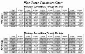 Home Wire Gauge Guide