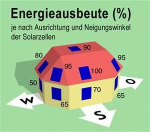 Photovoltaikanlage Berechnen : solarzellen ausrichtung richtiger winkel und ausrichtung ~ Themetempest.com Abrechnung