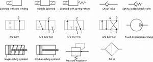 Hydraulic Valve Symbols