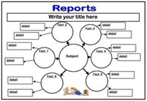 explanation images handwriting ideas teaching