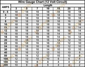4diyers Wire Gage Chart