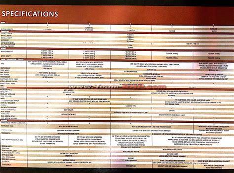 scoop toyota innova crysta brochure  specifications