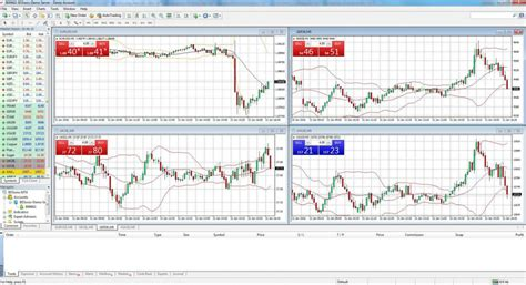 mt4 trading software mt4 trading software bdswiss