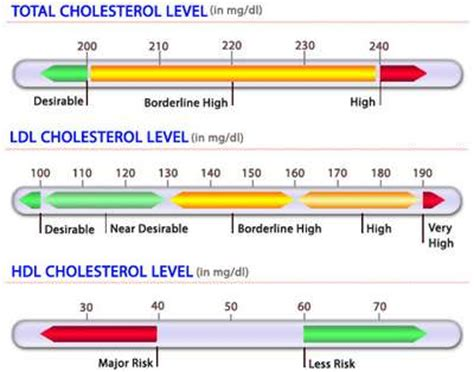 bureau de change clichy total cholesterol levels normal range 28 images