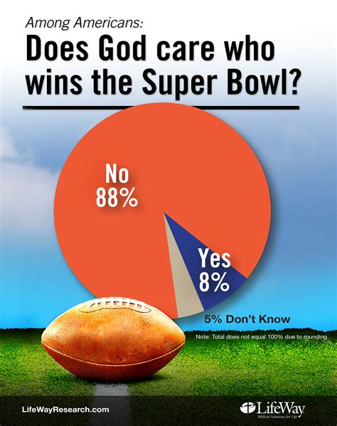 superbowl colors does god decide care who wins the bowl