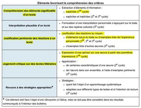 cadre d evaluation des apprentissages primaire questionner les oeuvres autour des 4 dimensions au 1er cycle le fran 231 ais 224 l 233 cole primaire csdm