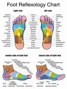 13 Reasons To Give Yourself A Foot Massage  U0026 How To Do It