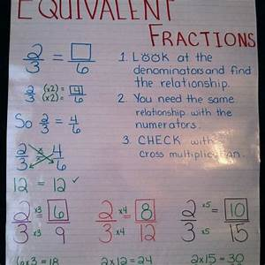 105 best Math: Equivalent Fractions images on Pinterest ...