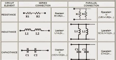Electrical Engineering World Equations For Series