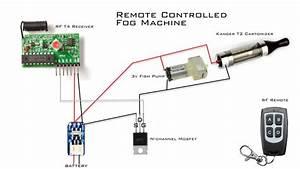 Remote Diagram
