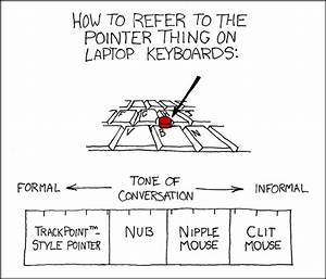 Xkcd  Appropriate Term
