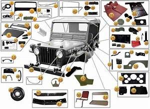 Willys Jeep Cj3a Wiring Diagram Willys Cj3a Door Wiring Diagram