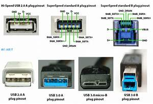 Sethioz Industries Official Blog  Usb2 Vs Usb3 Cables
