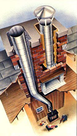 dual chimney liner google search wood burner  home