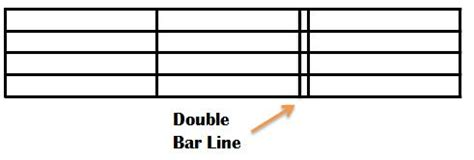 There are 194 double bar music for sale on etsy, and they cost $16.63 on average. Reading Music Lesson #33: Double Bar Lines - Music Reading Savant