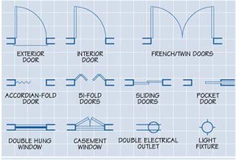decoding house floor plans