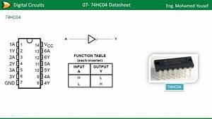 07- 74hc04 Datasheet